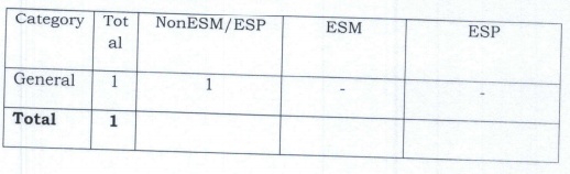 Haryana SSC Laboratory Technician Vacancy 2019 Details