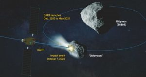 ESA and NASA partners for Asteroid Deflection